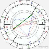 Lorde Birth Chart Lord James Leechman Astro Birth