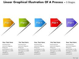 Linear Graphical Illustration Of Process 5 Stages Flow Chart