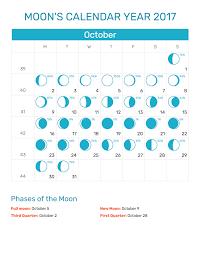 New Moon Calendar 2019 Hos Ting