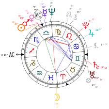 Judge Judy Birth Chart Libra Careers The Attorney And Judge Astrochologist