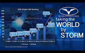 Worldventures Growth Chart Awards Accolades 101odyssey
