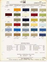 paint codes awesome 2010 nissan an wiring color codes 2010 paint codes awesome 2010 nissan an wiring color codes 2010 engine image