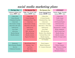 Social Media Marketing Plan Social Media Marketing Advanced Strategies 7