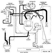 repair guides vacuum diagrams vacuum diagrams autozone com 17 vacuum hose routing1977 federal and canadian vehicles a 318 cu in engine 2 bbl carburetor and manual transmission