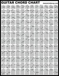 Piano Chord Finger Chart Printable Beginner Guitar Chords Finger Placement Accomplice Music