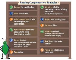 How To Teach Reading Comprehension Demonstration Video