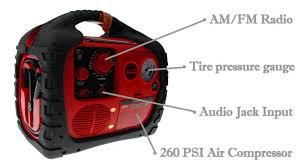 small portable generators. Wonderful Small Power Dome EX With Small Portable Generators E