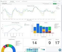 Mongodb Charts Demo Ingesting And Visualizing Api Data With Stitch And Charts