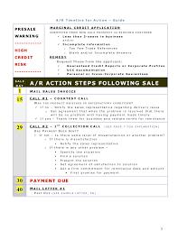 Sample Personal Timeline New GET AR Timeline For Action
