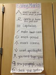 Editing Marks Anchor Chart It Is So Hard For 2nd Graders To