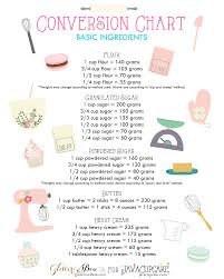 Ingredient Weight Chart Baking Conversion Charts Baking Conversion Chart Baking