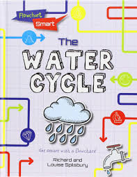 Flow Chart On Water Cycle The Water Cycle Flowchart Smart Richard Spilsbury Louise