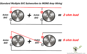 similiar 2 ohm dvc subwoofer wiring diagram keywords wiring diagram 2 subs on 2 ohm dvc 12 subwoofer wiring diagram