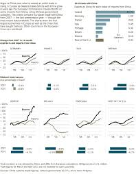 The Charts Nytimes Com