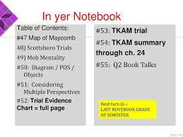 Tkam Trial Evidence Chart Answers English Hon 9a Day 39 Thurs B Ppt Download