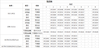 Tqc Vf2084 Vf2085 Vf2087 Vf2088 Ford Viscosity Cup Nbclab