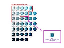 Aquamarine Color Chart Gemewizard