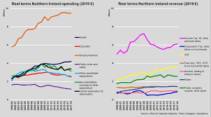 Uk Charts April 2009 Northern Irelands Fiscal Deficit Is Shrinking But Not In A