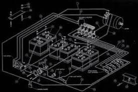 1992 club car wiring diagram 1992 wiring diagrams 1991 club car ds electric at 1991 Club Car Wiring Diagram