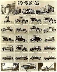 henry ford cars timeline. Delighful Ford Henry Ford To Cars Timeline L