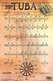 3 Valve Bbb Tuba Finger Chart French Horn Finger Online Charts Collection