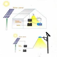 circuit diagram of solar street light circuit solar street light wiring diagram solar image on circuit diagram of solar street light