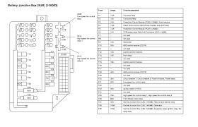 2003 nissan pathfinder fuse box diagram wiring diagram \u2022 fuse box diagram 2005 taurus 54 fresh 2003 nissan altima 2 5 fuse box diagram createinteractions rh createinteractions com 2003 nissan