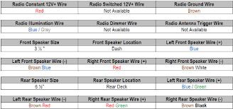 volkswagen radio wiring diagram facbooik com 2006 Jetta Radio Wiring Diagram 2006 vw jetta stereo wiring diagram wiring diagram 2006 vw jetta radio wiring diagram