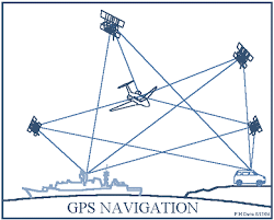 How Gps Works 3 3 The Global Positioning System Gps