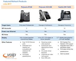 Voip Codec Comparison Chart Comparison Chart Featured Refresh Ip Phones Polycom Ip335