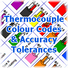 Thermocouple Color Chart Thermocouple Colour Codes Tolerances Tms Europe Ltd