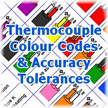 Thermocouple Colour Codes Tolerances Tms Europe Ltd