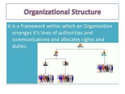 Organizational Structure Ppt