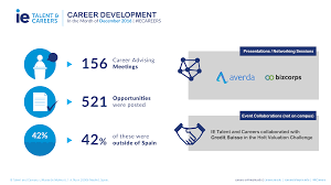 in the month of careers blog check the career portal and stay up to date the latest job offers company presentations and networking events