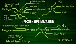 4 Ways Of Increasing Site Optimization For Websites.