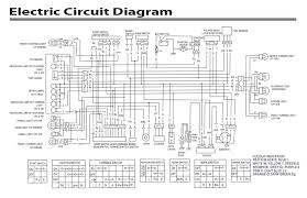 scooter wiring diagram wiring diagrams zn150t 18 wiring diagram