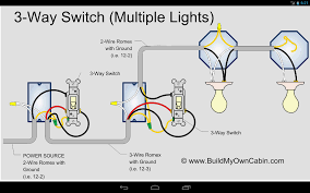 3 way switch multiple lights with 2 wire romex and power source wire diagram for a 3 way switch with multiple lights 3 way switch multiple lights with 2 wire romex and power source