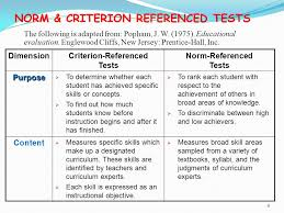 criterion referenced assessment tsl 3112 language assessment basic testing terminology ppt video