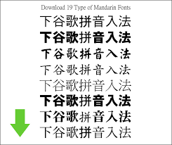 how to type in chinese