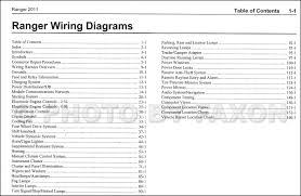 wrg 4274 98 ford f150 fuse box diagram 93 ford ranger fuse diagram detailed schematics diagram 1998 ford ranger fuse box diagram 1998 ranger