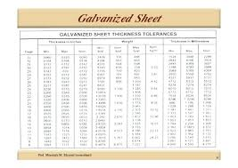 Galvanized Steel Sheet Gauge Chart 7 Gage Sheet Metal Thickness Qanswer Co