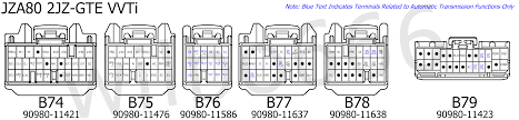 wilbo666 2jz gte vvti jza80 supra engine wiring jza80 toyota supra 2jz gte vvti engine ecu pinout