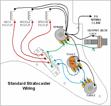 electric guitar wiring diagram electric wiring diagrams online standard stratocaster wiring diagram electronics