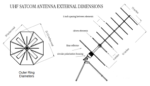 how to build a 5 000 dollar uhf satcom antenna for under 20 part 4 1