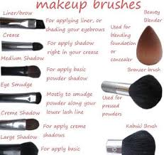 types of makeup powder new wallpapers