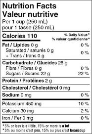 Nutrition Charts For Restaurants Understanding Food Labels In Canada Unlock Food