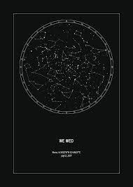 July 2018 Star Chart