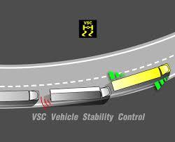 Система курсовой устойчивости trucks russia СИСТЕМА КУРСОВОЙ УСТОЙЧИВОСТИ vsc