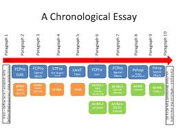 g section a revision methods and essay structures 9 a chronological essay