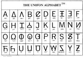 The military alphabet is also known as the irds (international radiotelephony spelling alphabet) and was developed for radio communications by the military. Untitled Document